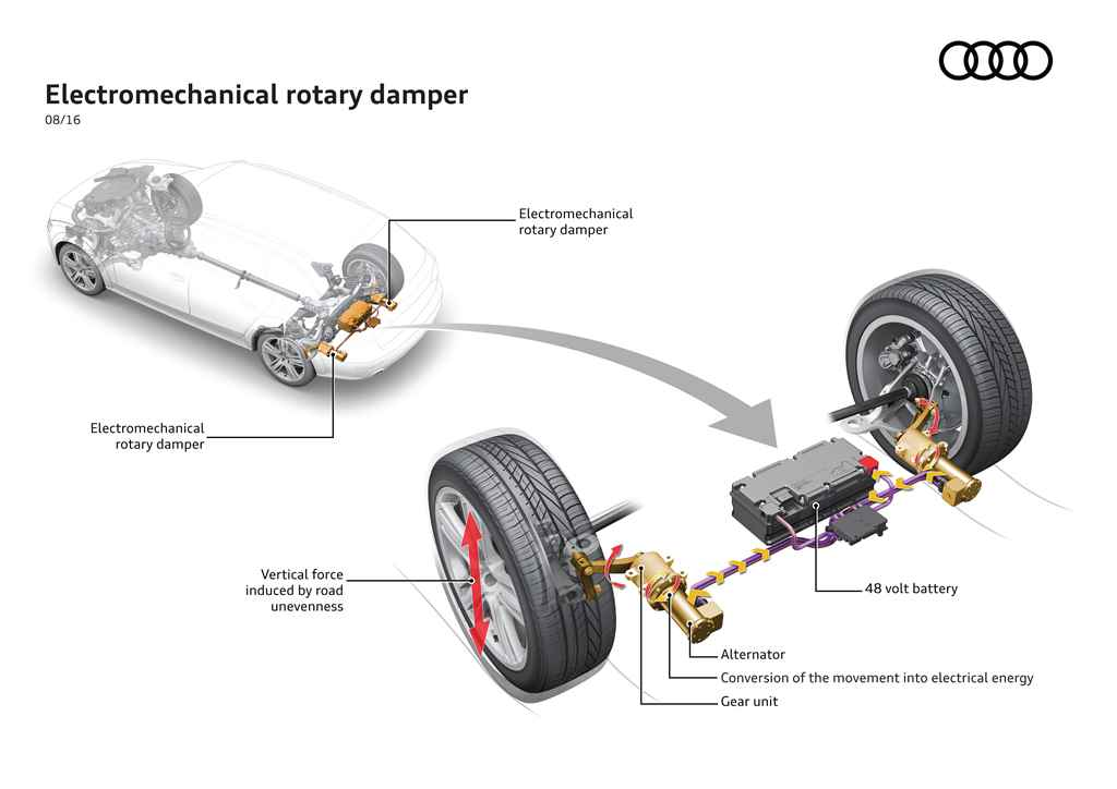 audi-shock-absorber-autoaddikt