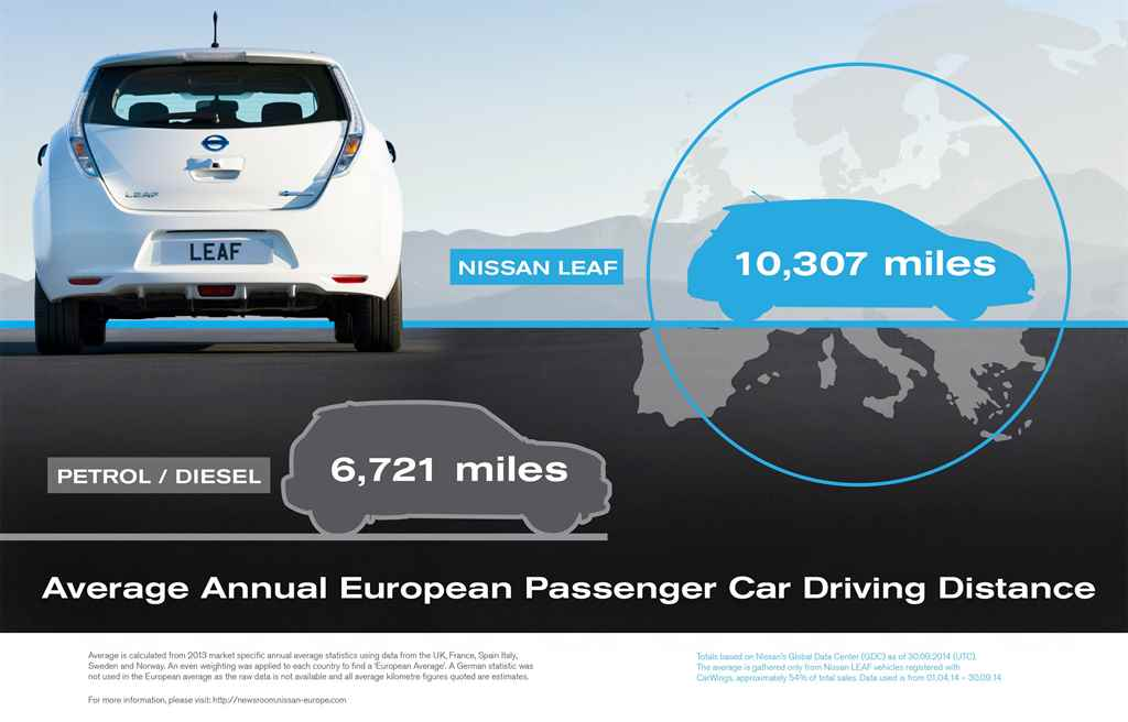 nissan_leaf_statisztika_autoaddikt